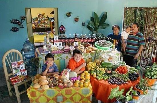 Mexico - Kostnad per vecka: 189$